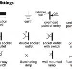 architectural electrical symbols   karamu cottage electrical plan symbols electrical plan symbols nz